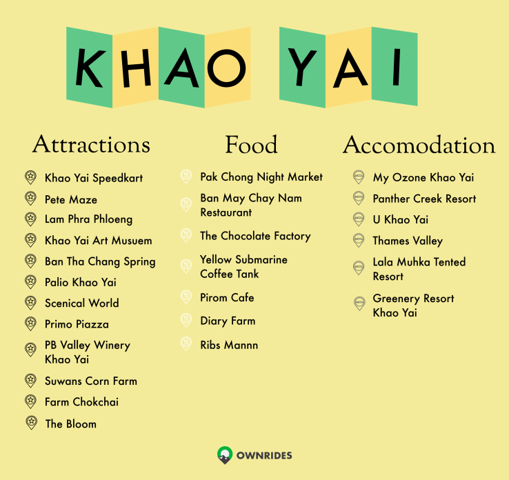 List of attractions, food and accommodation in Khao Yai